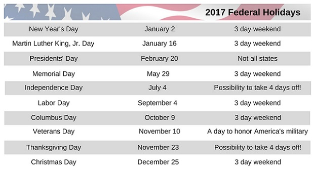 US Federal Holidays 2017 table